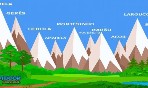 Serras mais altas de Portugal