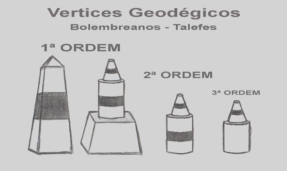 TVértices Geodésicos- Talefes e Bolembreanos